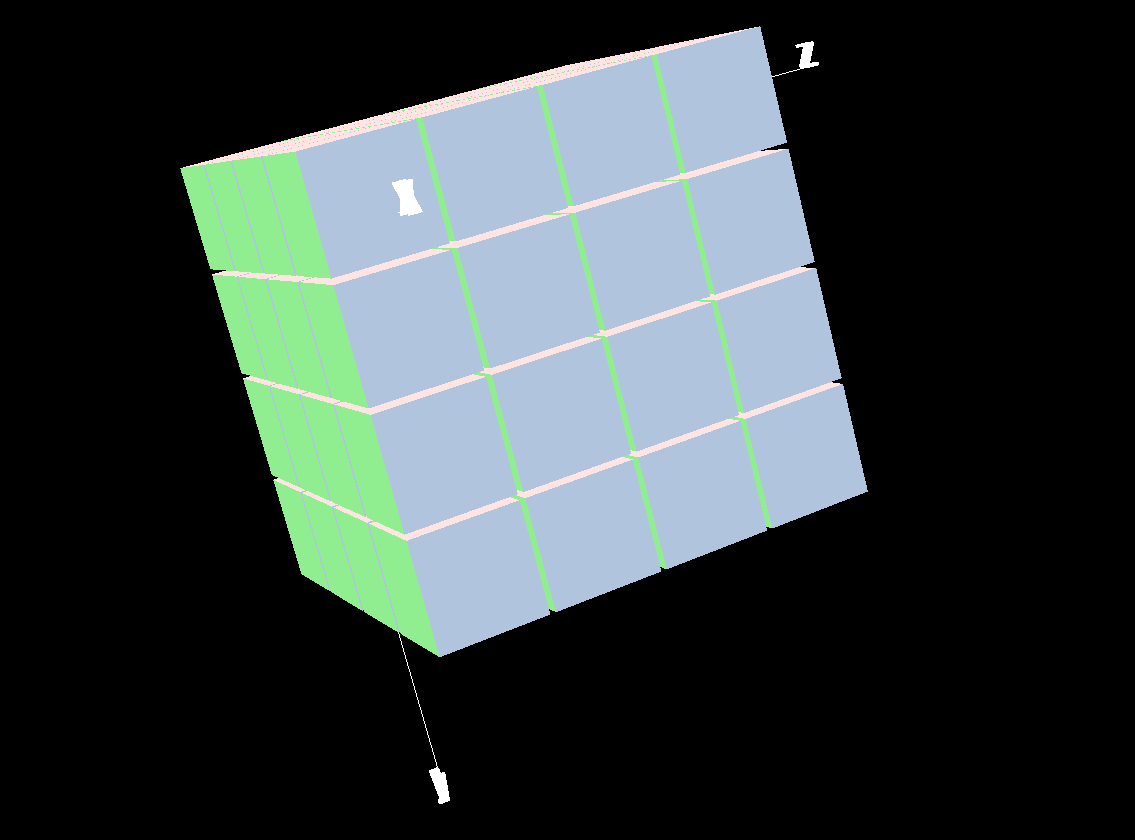Rotation Outwards